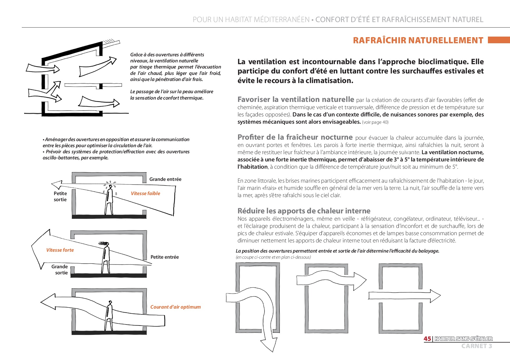 Guide Des Constructions Bioclimatiques Caue34